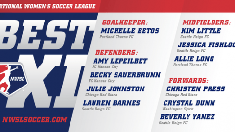 National Women's Soccer League Announces 2015 Best XI
