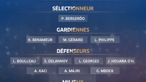 Philippe Bergerôo announces France squad for EURO 2017 qualifiers against Albania and Greece