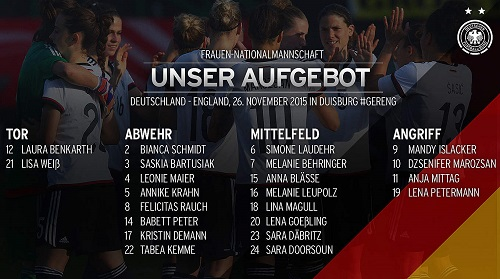 Germany squad announced for international friendly against England