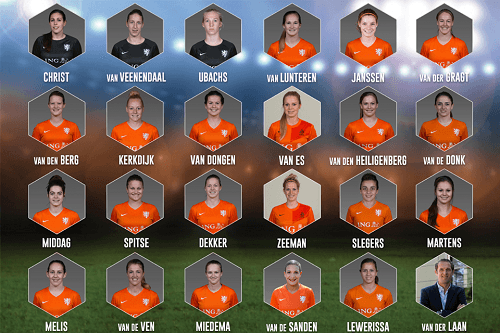 Netherlands squad to play Japan