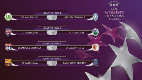 Result of the UEFA Women's Champions League quarter-final and semi-final draw