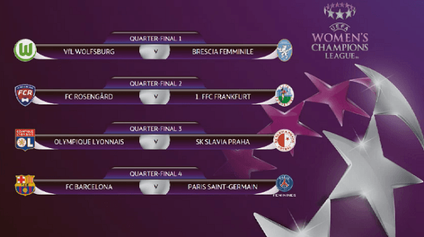 Result Of The Uefa Women S Champions League Quarter Final And Semi