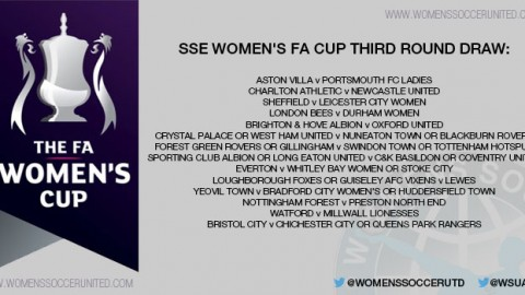 Result of the SSE Women's FA Cup third round draw