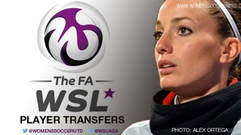 Player transfers in the English FA Women's Super League 1 ahead of the 2016 season