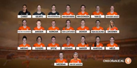 Netherlands squad announced for Rio 2016 Olympic qualifying matches