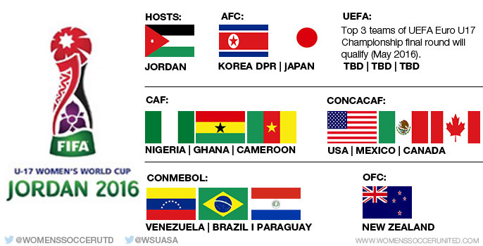 Qualified teams for the FIFA U-17 Women's World Cup 2016... So far