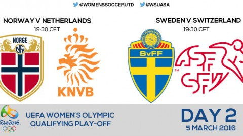 Day 2 of UEFA Women's Olympic Qualifying Play-offs