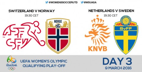Day 3 of UEFA Women's Olympic Qualifying Play-offs