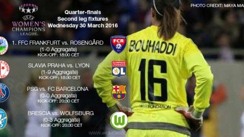 UEFA Women's Champions League Quarter-finals (second leg) fixtures and live broadcast information