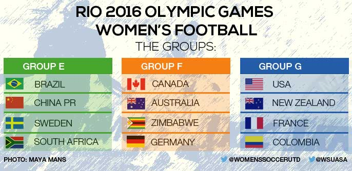 Rio 2016 Olympic Women's Football Groups