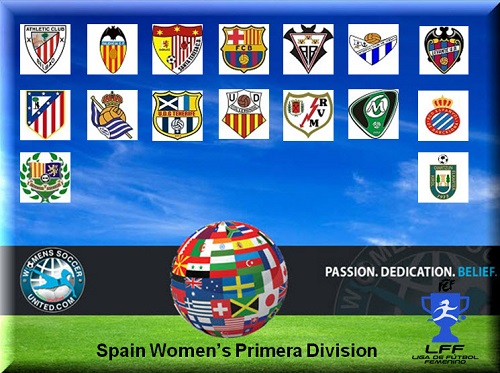 Athletic bilbao and barcelona qualify for uefa women 39 s champions league - Forlady barcelona ...