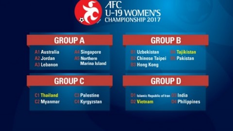 AFC U-19 Women's Championship 2017 Qualifiers Draw