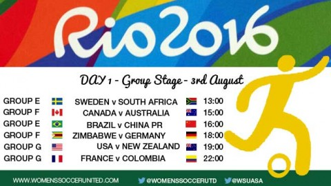 Day 1 at the Rio 2016 Olympic Games Women's Football tournament