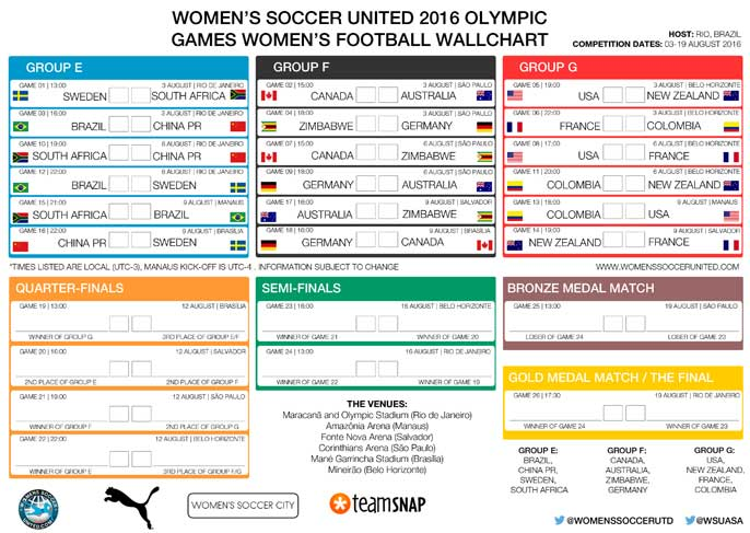 Download, Print and Share: Olympic Games 2016 women's football wallchart
