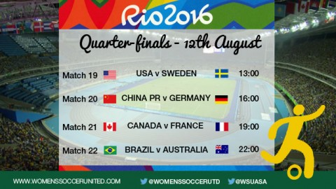 Quarter-finals – Rio 2016 Olympic Games Women's Football tournament
