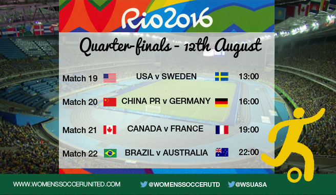 Quarter-finals - Rio 2016 Olympic Games Women's Football tournament