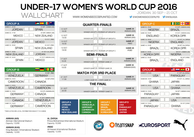 Download, Print and Share: Under-17 Women's World Cup 2016 wallchart