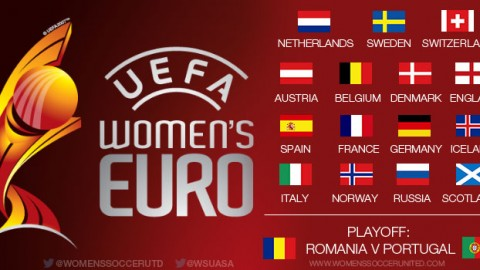 Meet the qualified teams for the UEFA Women's EURO 2017