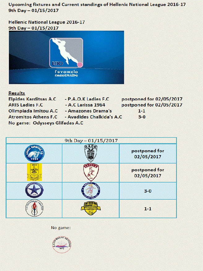 9th Day – 01/15/2017 Hellenic National League 2016-17