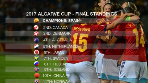 Algarve Cup 2017 Match Fixtures Announced