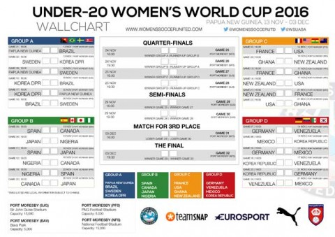 Download, Print and Share: Under-20 Women's World Cup 2016 wallchart