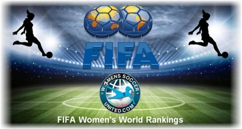 FIFA Women's World Ranking 23rd December 2016