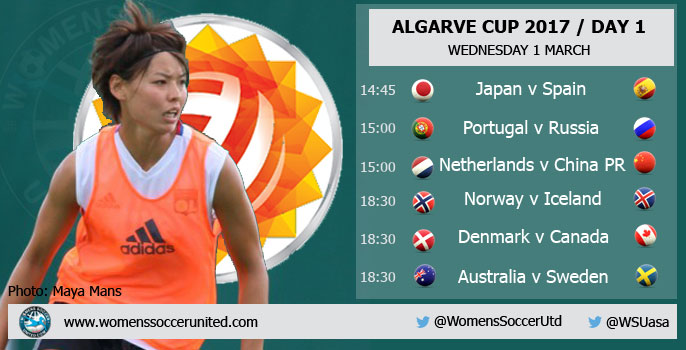Day 1 at the 2017 Algarve Cup