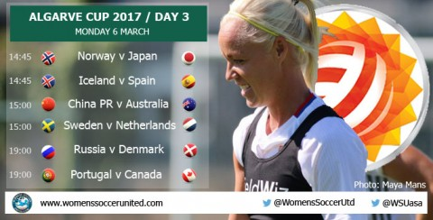 Day 3 at the 2017 Algarve Cup