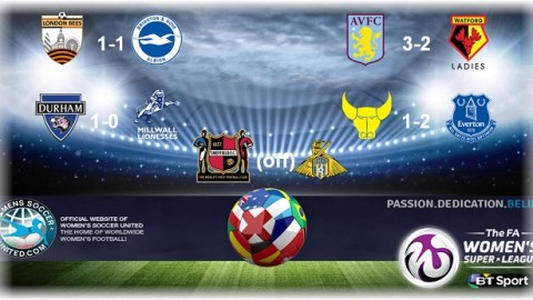 Aston Villa lead FA Women's Super League Two 12th February