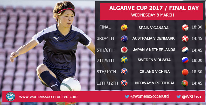 2017 Algarve Cup / The Final and Placement Fixtures