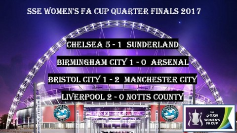 SSE Women's FA Cup Quarter Final Results 2017
