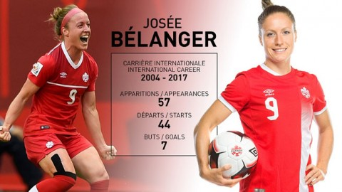 Canada Soccer honours recent Women's National Team retirees Josée Bélanger and Kaylyn Kyle