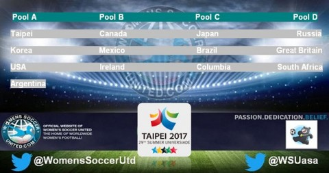 Women's Football Tournament Team Draw Taipei 2017 29th Summer Universiade
