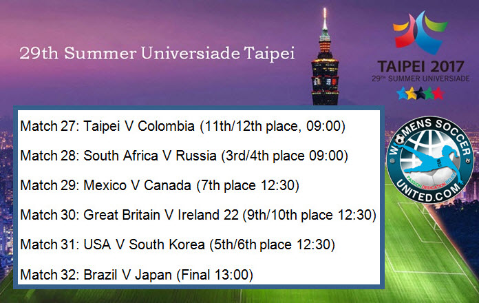 29th Summer Universiade Taipei 2017 Final and Placement Games