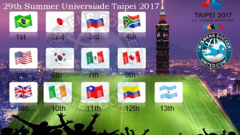 Women's Football Tournament Match Fixtures Taipei 2017 29th Summer Universiade