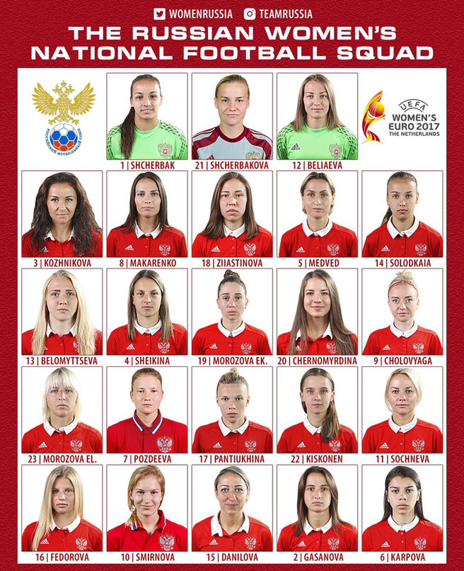 Russia squad announced to compete at the UEFA Women's EURO 2017