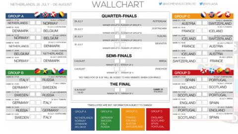 Women's Euro 2017 wallchart: Download, Print and Share your guide to the finals in the Netherlands