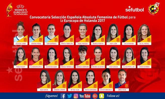 Spain squad announced to compete at UEFA Women's EURO 2017 Championship
