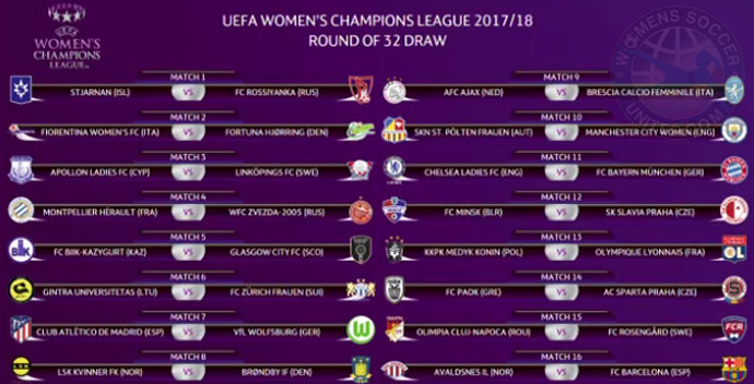 Result of the UEFA Women's Champions League 2017/18 Round of 32 draw