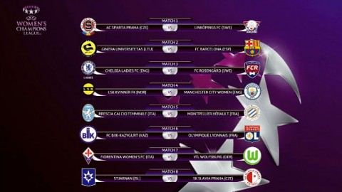 Result of the 2017/18 UEFA Women's Champions League round of 16 draw
