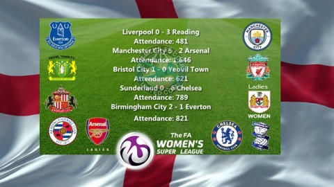 Chelsea Ladies Lead FA Women's Super League One 1st October 2017
