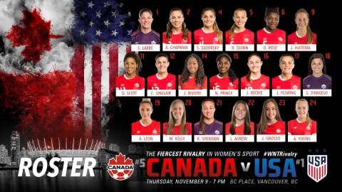 Canada Women's National team unleashes young guns for derby with USA