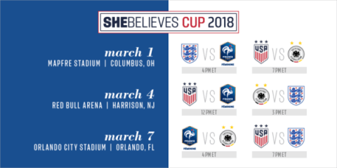 USA, England, Germany and France to compete in 2018 SheBelieves Cup