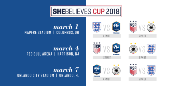 SheBelieves Cup 2018