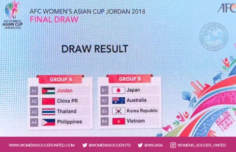 Result of the AFC Women's Asian Cup 2018 Official Draw