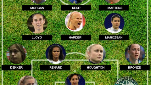 IFFHS AWARDS | The Women World Team of the Year 2017