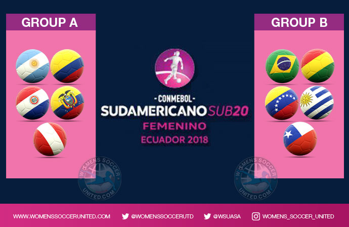 2018 CONMEBOL South American U-20 Women's Championship Fixtures