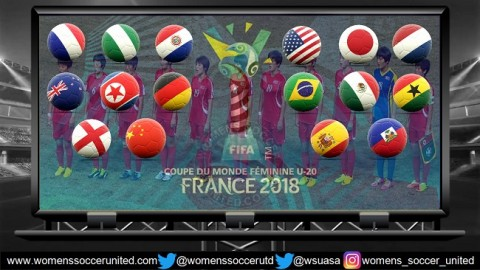 Qualified Teams for the 2018 FIFA Women's U-20 World Cup
