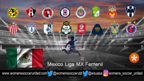 Mexico Liga MX Femenil 2018 Round 2 Match Results
