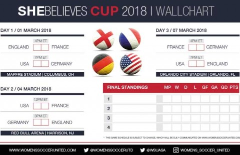 SheBelieves Cup 2018 wallchart | Download, Print and Share now!